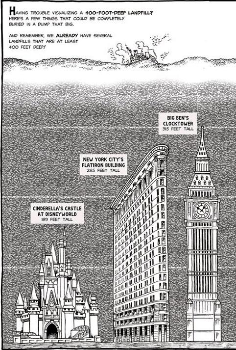 Comparaison de différentes tailles avec la profondeur d'une décharge américaine