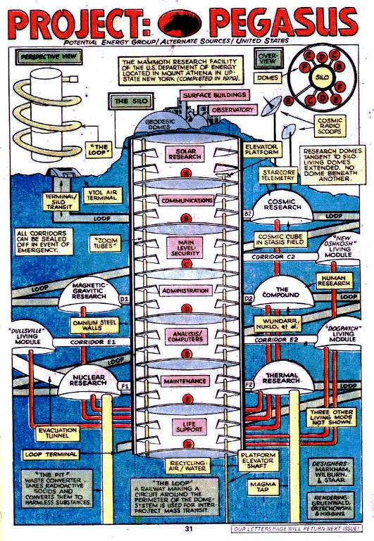 Le site du Projet Pégase © Marvel Comics