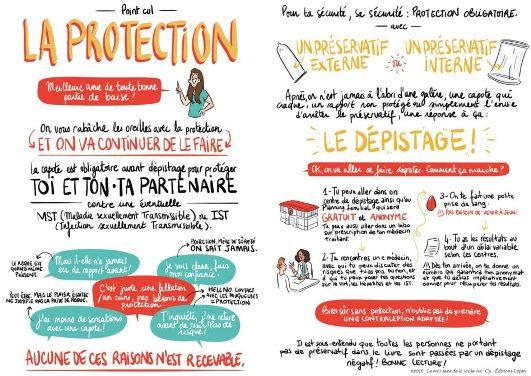 Profiter de l'occasion © Éditions Lapin
